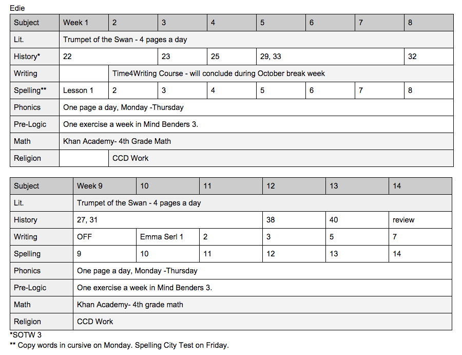 4th grade lesson plans